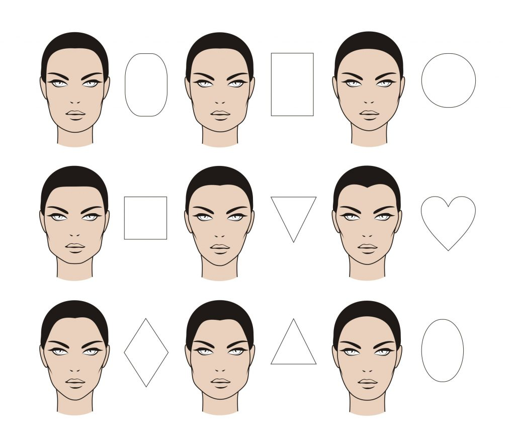 Face Shapes Example